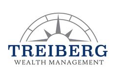Treiberg Wealth Management, Inc.