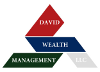 David Wealth Management LLC
